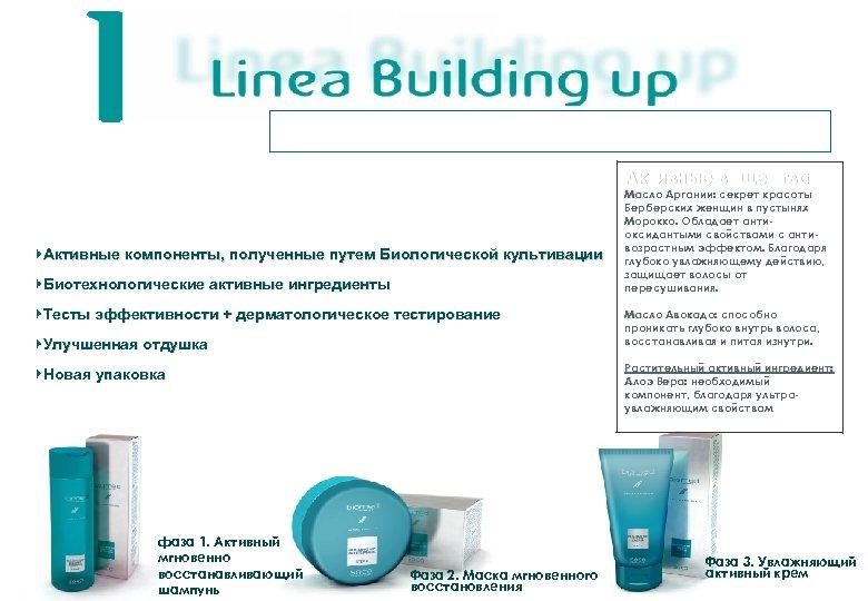 Программа «защита природной красоты» Новая линия – это продолжение философии Biomed Hairtherapy в формулах.