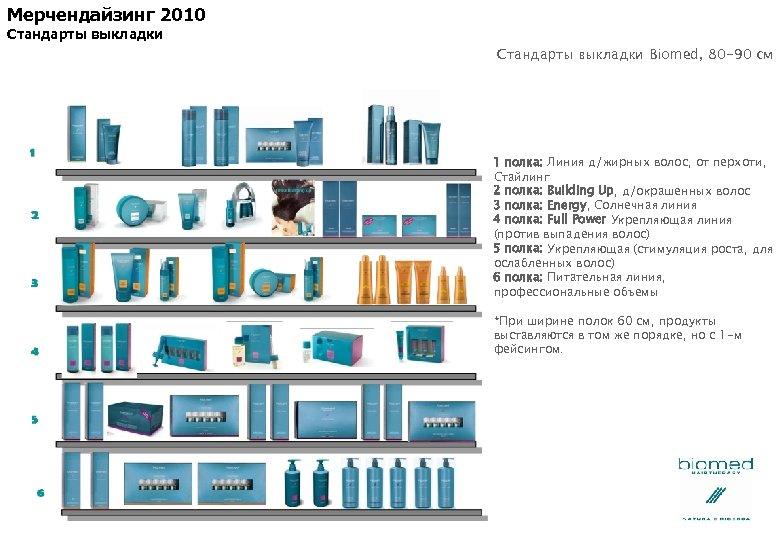 Мерчендайзинг 2010 Стандарты выкладки Biomed, 80 -90 см 1 полка: Линия д/жирных волос, от