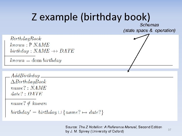 Z example (birthday book) Schemas (state space & operation) Source: The Z Notation: A