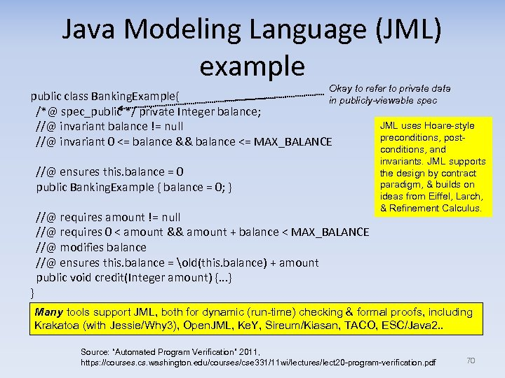 Java Modeling Language (JML) example Okay to refer to private data public class Banking.