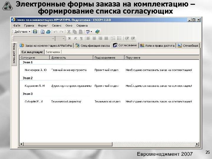 Электронные формы заказа на комплектацию – формирование списка согласующих 25