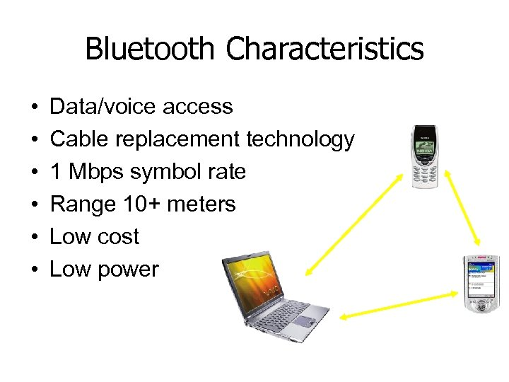 Bluetooth Characteristics • • • Data/voice access Cable replacement technology 1 Mbps symbol rate