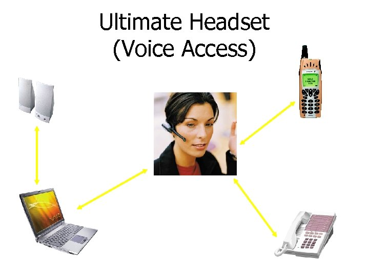 Ultimate Headset (Voice Access)