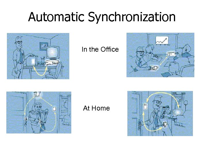 Automatic Synchronization In the Office At Home