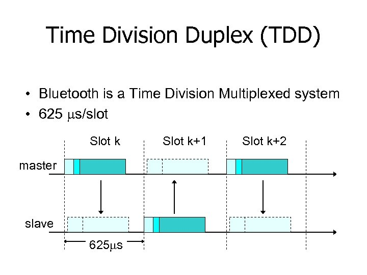 Time Division Duplex (TDD) • Bluetooth is a Time Division Multiplexed system • 625