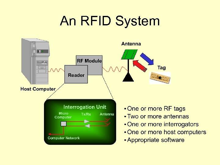An RFID System