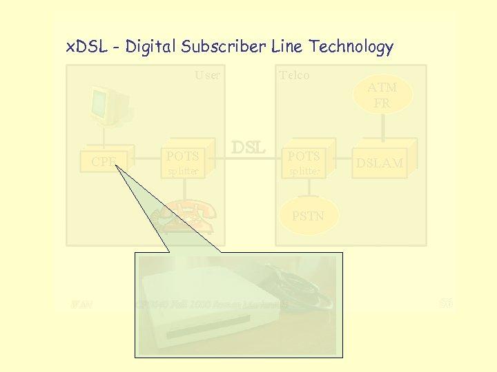 x. DSL - Digital Subscriber Line Technology