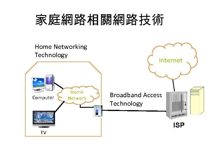 家庭網路相關網路技術 Home Networking Technology Computer Home Network Internet Broadband Access Technology ISP TV