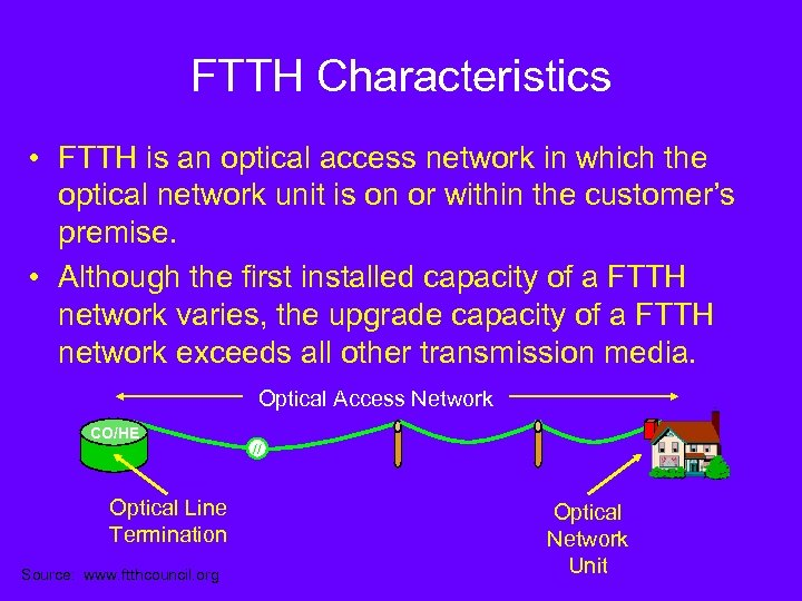 FTTH Characteristics • FTTH is an optical access network in which the optical network