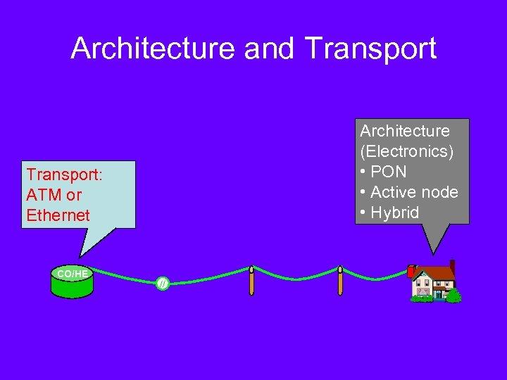 Architecture and Transport Architecture (Electronics) • PON • Active node • Hybrid Transport: ATM