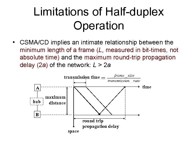 Limitations of Half-duplex Operation • CSMA/CD implies an intimate relationship between the minimum length