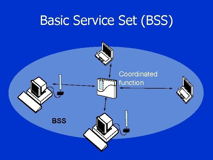 Basic Service Set (BSS) Coordinated function BSS