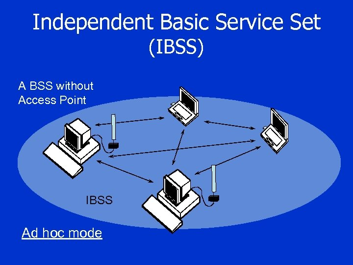 Independent Basic Service Set (IBSS) A BSS without Access Point IBSS Ad hoc mode