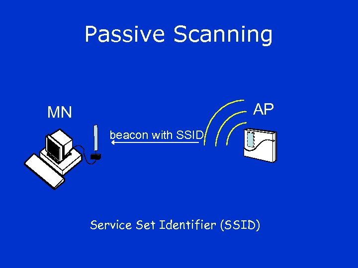 Passive Scanning AP MN beacon with SSID Service Set Identifier (SSID)
