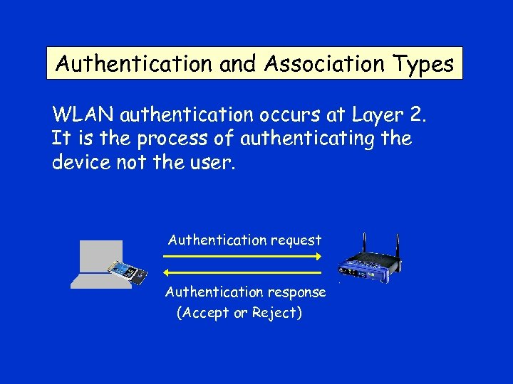 Authentication and Association Types WLAN authentication occurs at Layer 2. It is the process