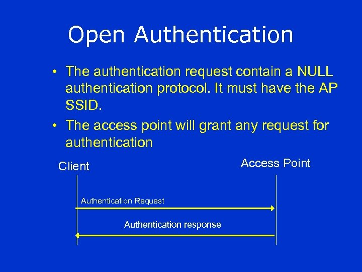 Open Authentication • The authentication request contain a NULL authentication protocol. It must have