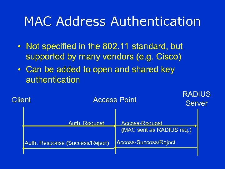MAC Address Authentication • Not specified in the 802. 11 standard, but supported by