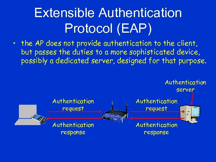 Extensible Authentication Protocol (EAP) • the AP does not provide authentication to the client,