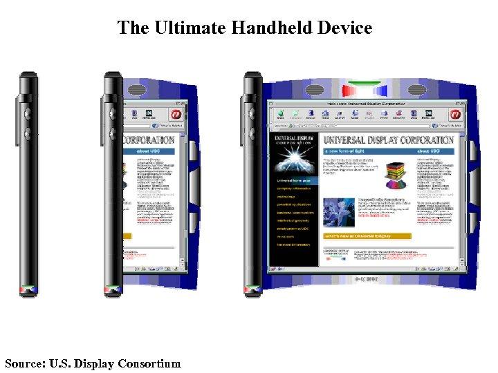 The Ultimate Handheld Device Source: U. S. Display Consortium