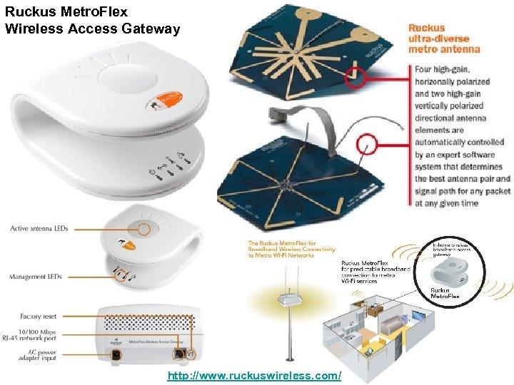 Ruckus Metro. Flex Wireless Access Gateway http: //www. ruckuswireless. com/
