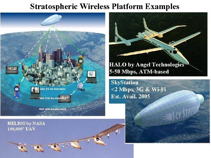 Stratospheric Wireless Platform Examples HALO by Angel Technologies 5 -50 Mbps, ATM-based Sky. Station