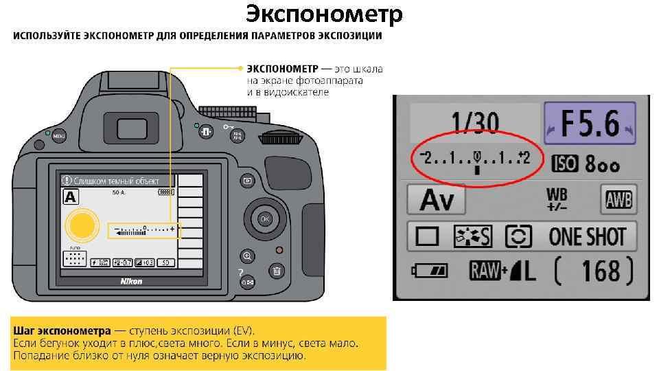 шкала экспозиции в фотоаппарате другие