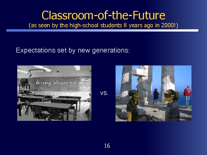 Classroom-of-the-Future (as seen by the high-school students 8 years ago in 2000!) Expectations set