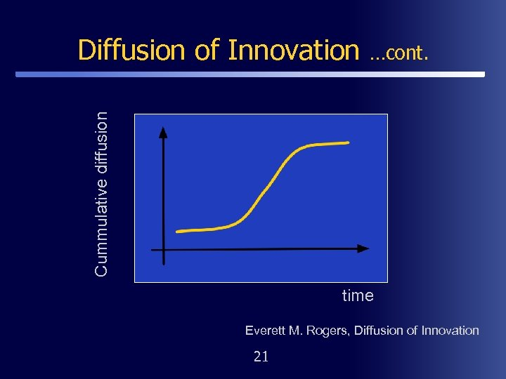 …cont. Cummulative diffusion Diffusion of Innovation time Everett M. Rogers, Diffusion of Innovation 21