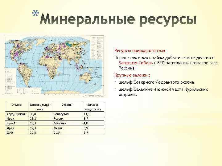 * Ресурсы природного газа По запасам и масштабам добычи газа выделяется Западная Сибирь (