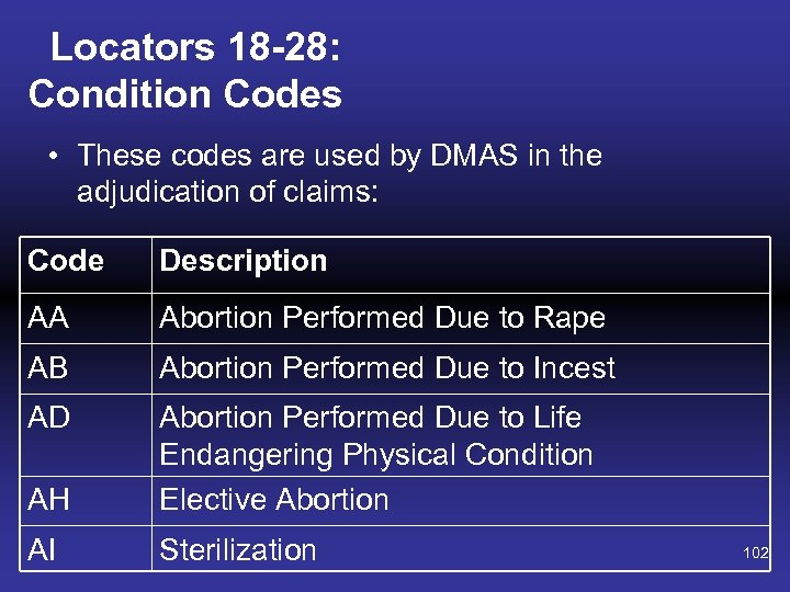 Locators 18 -28: Condition Codes • These codes are used by DMAS in the