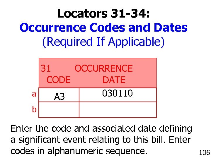 Locators 31 -34: Occurrence Codes and Dates (Required If Applicable) 31 OCCURRENCE CODE DATE