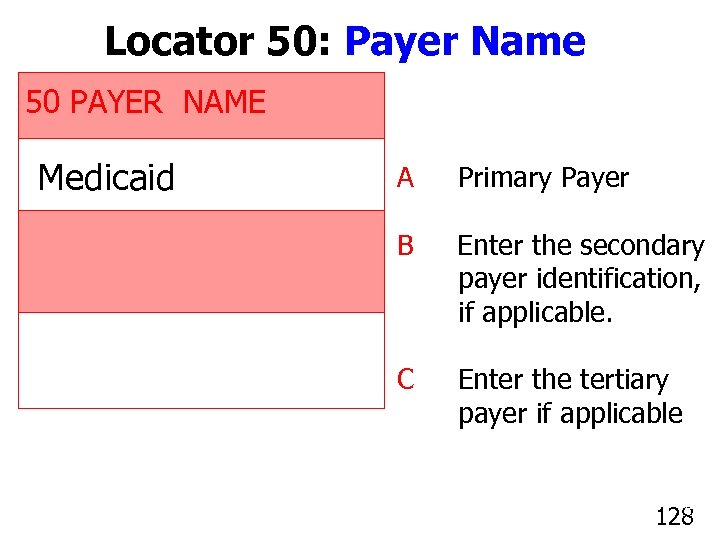 Locator 50: Payer Name 50 PAYER NAME Medicaid A Primary Payer B Enter the