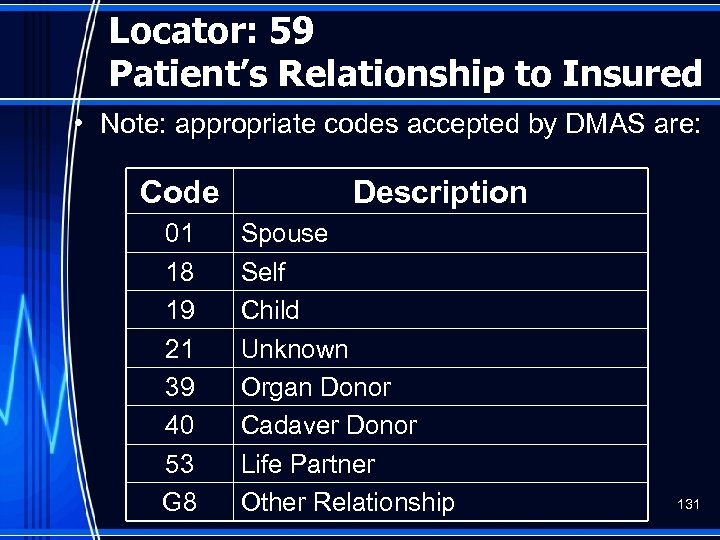 Locator: 59 Patient's Relationship to Insured • Note: appropriate codes accepted by DMAS are: