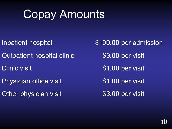 Copay Amounts Inpatient hospital $100. 00 per admission Outpatient hospital clinic $3. 00 per