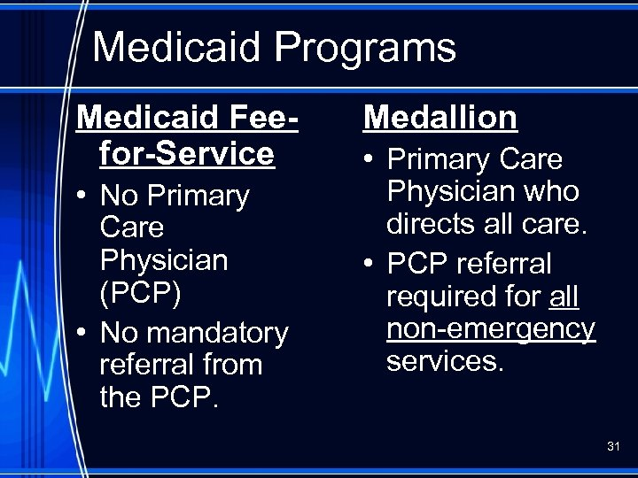 Medicaid Programs Medicaid Feefor-Service • No Primary Care Physician (PCP) • No mandatory referral
