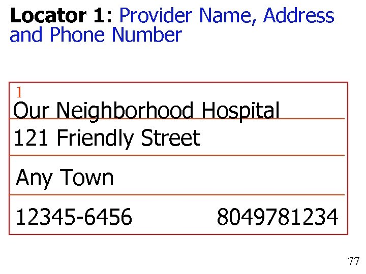 Locator 1: Provider Name, Address and Phone Number 1 Our Neighborhood Hospital 121 Friendly