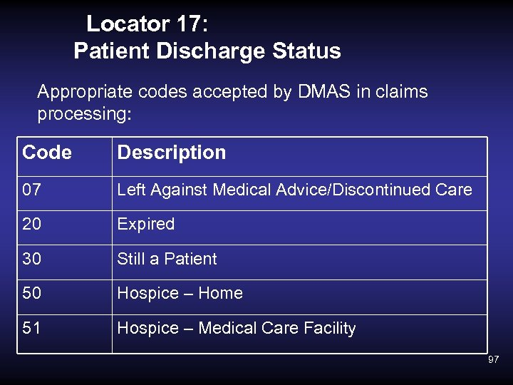 Locator 17: Patient Discharge Status Appropriate codes accepted by DMAS in claims processing: Code
