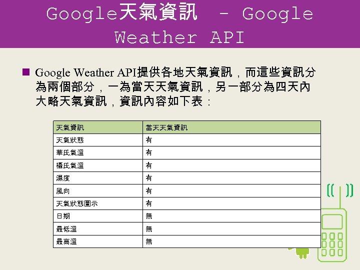 Google天氣資訊 - Google Weather API n Google Weather API提供各地天氣資訊,而這些資訊分 為兩個部分,一為當天天氣資訊,另一部分為四天內 大略天氣資訊,資訊內容如下表: 天氣資訊 當天天氣資訊 天氣狀態
