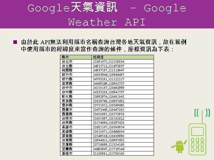 Google天氣資訊 - Google Weather API n 由於此 API無法利用縣市名稱查詢台灣各地天氣資訊,故在範例 中使用縣市的經緯度來當作查詢的條件,座標資訊為下表: 縣市 台北縣 桃園縣 新竹市 新竹縣