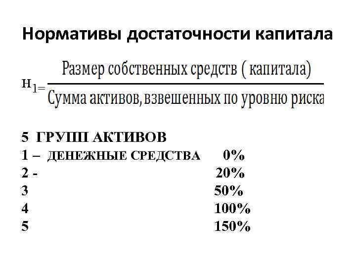 Нормативы достаточности капитала н 1= 5 ГРУПП АКТИВОВ 1 – ДЕНЕЖНЫЕ СРЕДСТВА 0% 220%