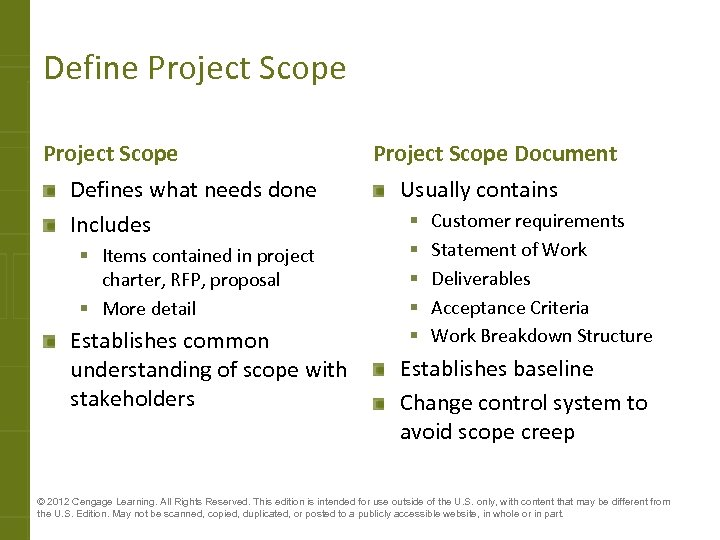 Define Project Scope Defines what needs done Includes § Items contained in project charter,