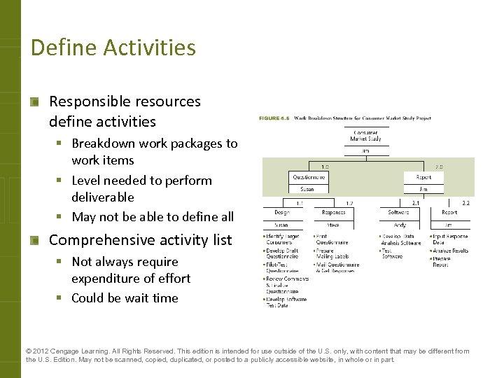 Define Activities Responsible resources define activities § Breakdown work packages to work items §