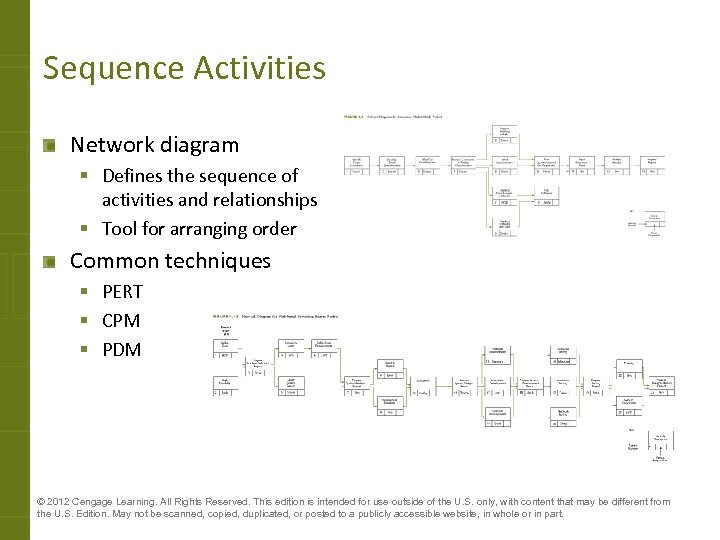 Sequence Activities Network diagram § Defines the sequence of activities and relationships § Tool