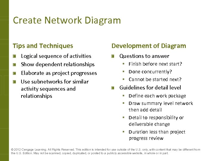 Create Network Diagram Tips and Techniques Logical sequence of activities Show dependent relationships Elaborate