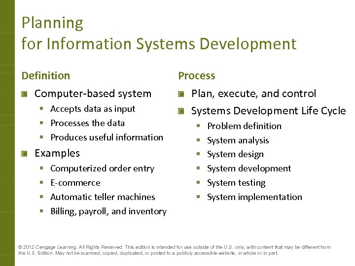 Planning for Information Systems Development Definition Computer-based system § Accepts data as input §