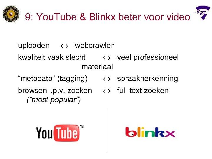9: You. Tube & Blinkx beter voor video uploaden webcrawler kwaliteit vaak slecht veel