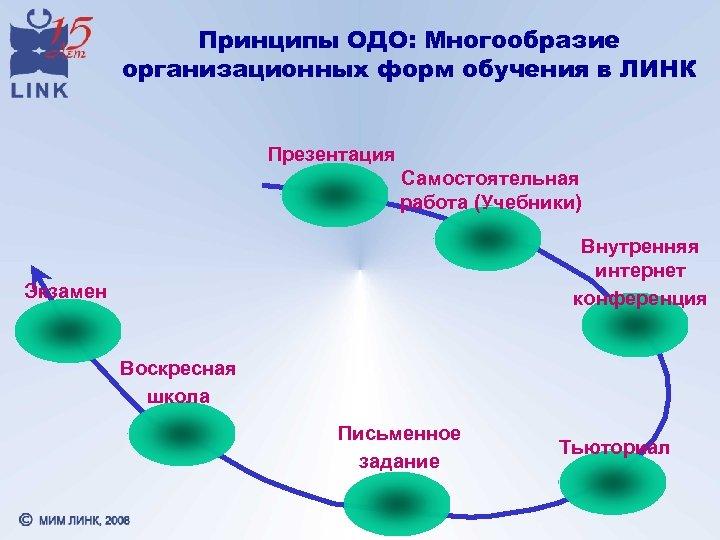 Принципы ОДО: Многообразие организационных форм обучения в ЛИНК Презентация Самостоятельная работа (Учебники) Внутренняя интернет
