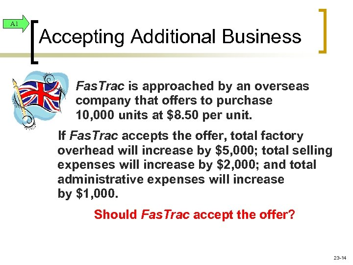 A 1 Accepting Additional Business Fas. Trac is approached by an overseas company that