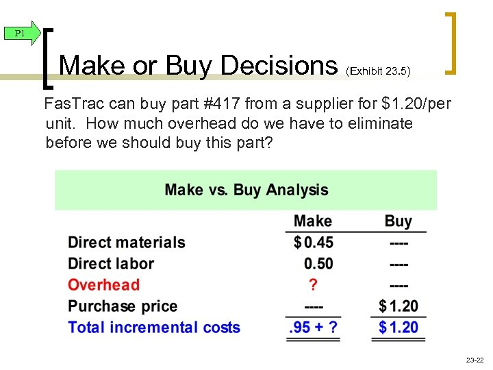 P 1 Make or Buy Decisions (Exhibit 23. 5) Fas. Trac can buy part