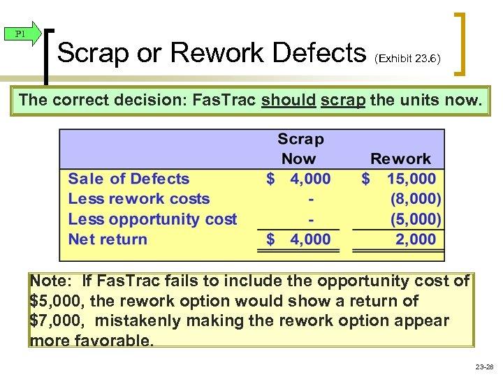 P 1 Scrap or Rework Defects (Exhibit 23. 6) The correct decision: Fas. Trac